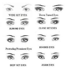 7 simple steps to apply eye makeup