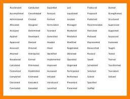Resume Power Verbs Abletter Vaultradio Co