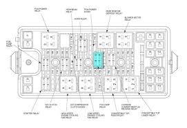 2008 mustang fuse diagram wiring diagram list 2008 mustang fuse box diagram wiring diagram toolbox 2008 mustang fuse panel diagram 2008 mustang fuse