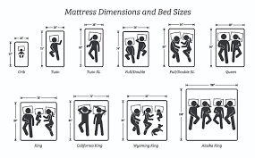 measurements you can see in a and by reading this guide you ll get a clearer picture as to what mattress suits you and your bedroom