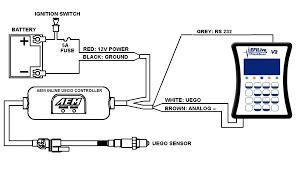 aem uego wiring solidfonts a f firewire logging camaro5 chevy camaro forum zl1 ss