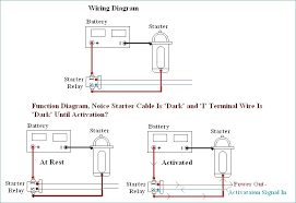 1985 jeep wrangler wiring harness cj7 horn basic guide diagram o full size of 1985 jeep cj7 wiring harness diagram auto electrical o diagrams basic getting you