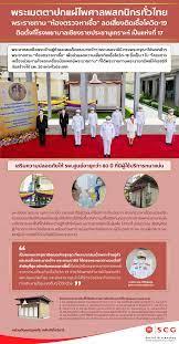 ห้องตรวจหาเชื้อพระราชทาน แห่งที่ 17 โรงพยาบาลเชียงรายประชานุเคราะห์ –  Königlich Thailändisches Generalkonsulat München