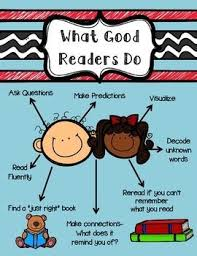 What Good Readers Do Chart What Good Readers Do Anchor Chart Anchor Charts Good