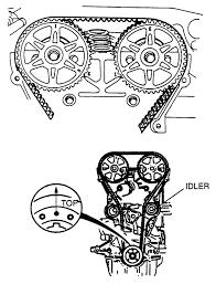 1997 mazda b2300 fuse box diagram wiring diagram and fuse box Mazda 626 Fuse Box Diagram engine diagram 1999 mazda 626 2 0 on 1997 mazda b2300 fuse box diagram repairguidecontent 2002 mazda 626 fuse box diagram