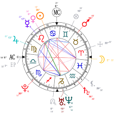 Astrology And Natal Chart Of Paige Hurd Born On 1992 07 20