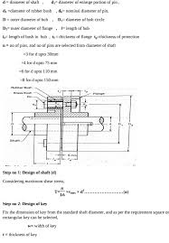 Explain The Design Procedure Of Bush Pin Type Flexible