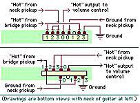 telecaster mod guide Strat Three Way Switch Diagram the telecaster mod guide strat 3 way switch wiring