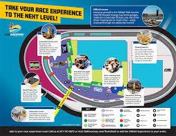 Maps Ism Raceway