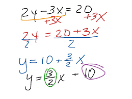 rewrite an equation in slope intercept form math algebra slope intercept form showme