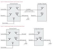 c4forums com largest public control4 community powered by cytexone Control4 Dimmer Wiring Diagram share this post control4 dimmer switch wiring diagram