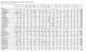 Monthly And Yearly Budget Template Yearly Budget Template Excel Annual Examples Free Personal