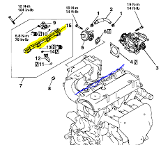 mitsubishigalantenginediagram 2001 mitsubishi galant engine diagram 2001 mitsubishi galant engine diagram wiring diagram centre 2002 mitsubishi eclipse engine diagram 4 8 manualuniverse
