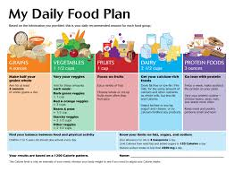 7 day diabetic meal plan 4 healthy tips to daily diabetic meal plan