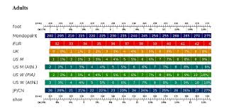 International Shoe Size Conversion Chart Heidis Little