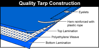 Heavy Duty Premium Black Poly Tarps From Tarps Online