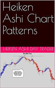 Amazon Com Heiken Ashi Chart Patterns Heiken Ashi Price