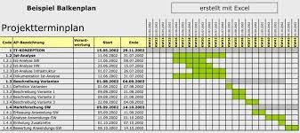 Time Scheduling Gantt Chart Dieprojektmanager