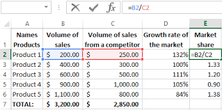 Bcg Matrix Construction And Analysis In Excel With Example