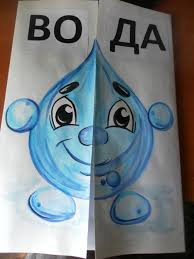 Лэпбук Вода в детском саду Воспитателям детских садов школьным  Лэпбук Вода в детском саду