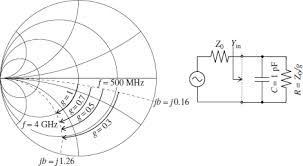 Rf Circuit Design Theory And Applications Chapter 3 The