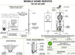 clean service entrance wiring diagram mobile home grounding diagrams Mobile Home Electrical Panel Wiring clean service entrance wiring diagram mobile home grounding diagrams wiring diagram database