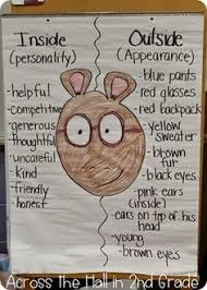 character description inside outside modify this for character change descriptions paring the character traits of a character at the beginning and