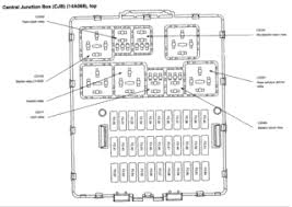 ford focus fuse box diagram ford focus 2004 ford focus zx5 fuse diagram jodebal com