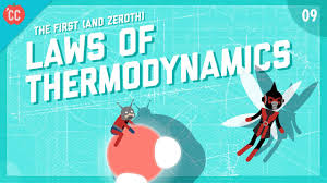 The First & Zeroth Laws of Thermodynamics: Crash Course Engineering ...
