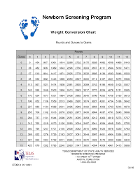 Lbs To Grams Conversion Chart 72 Unexpected Baby Weight Conversion Chart Kg To Lbs
