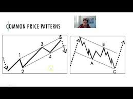 Technical Analysis Charts For Cryptocurrency Technical Analysis Best Tips On How To Read Charts For