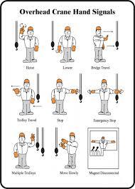 63 Proper Crane Hand Signal Chart Free
