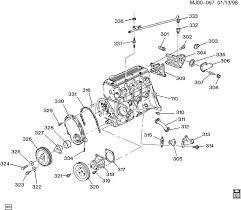 g6 4 cylinder engine on 4 2 vortec engine diagram crankshaft engine furthermore gm 2 2 ecotec cylinder head on chevy 2 2l