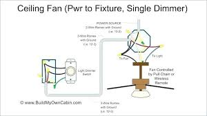 ceiling fan light and remote control wiring hunter ceiling fan ceiling fan light and remote control wiring ceiling fan light switch wiring diagram on 2 ceiling fan