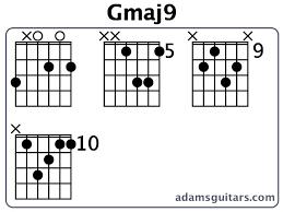 Gmaj9 Guitar Chords From Adamsguitars Com