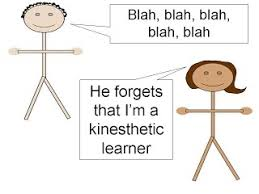 on learning styles essay on learning styles