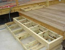 Small Picture The 25 best Deck steps ideas on Pinterest Building a deck