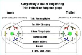 bargman wiring diagram wire center \u2022 xlr connector wiring diagram bargman 7 way trailer wiring diagram plug diagrams schematics pin rh tropicalspa co bargman trailer connector wiring diagram bargman wiring diagram 7 way