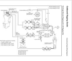 yamaha outboard wiring diagrams the wiring diagram yamaha outboard wiring harness diagram nodasystech wiring diagram