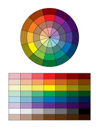 Combining lights of these colors produces a large range of visible colors. Color Wheel And Mixing Colors Art Lesson