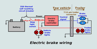 powerstop brake controller wiring diagram powerstop brake brake wiring diagram mercury verado fuse diagram