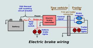 tekonsha voyager wiring diagram wiring diagram schematics accutrac brake controller wiring diagram nilza net