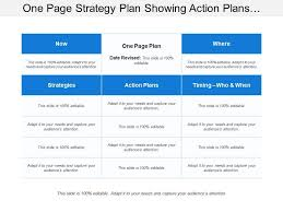 One Pager Project Template One Page Strategy Plan Showing Action Plans And Strategies