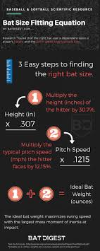 bat size chart bat size chart infographic 3 steps to find the right bat