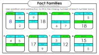 Addition Family Chart Math In A Flash Notebook Chart