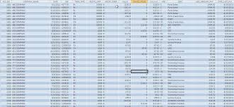 microsoft excel - Show (or filter) only positive grand total in ...