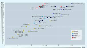 Nittaku Blade Chart Yasaka Table Tennis Racket Reinforce Hc Fl Flare The Handshake Grip Tg 143