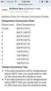 Nuwave Chart 56 Prototypal Convection Conversion Chart