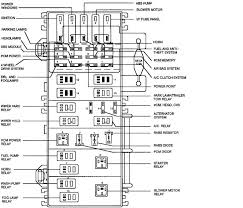 17 best images about schematics cats ford explorer 1998 ford ranger fuse box diagram