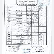 طارق شوقى يعتمد جدول امتحان الثانوية العامة للبعثة التعليمية في السودان -  جريدة المال
